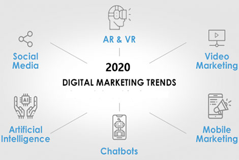 New Digital Marketing Trends for 2020